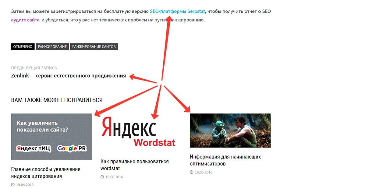 примеры внутренних ссылок в статье блога