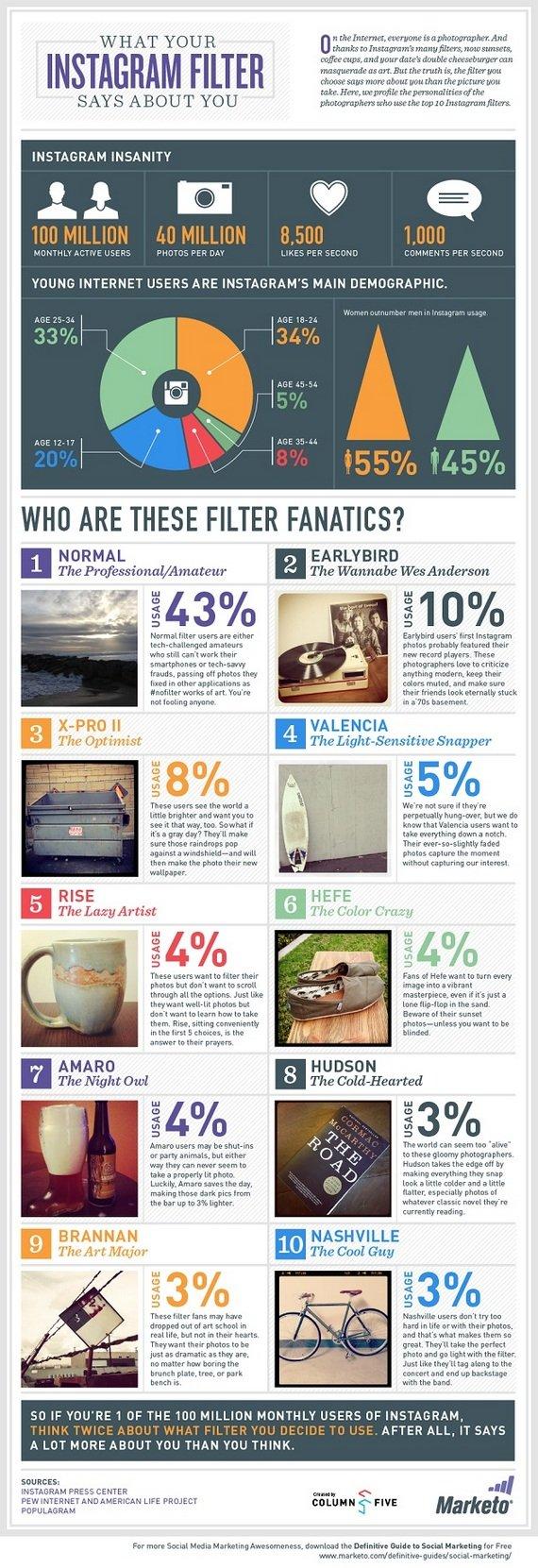 Наиболее популярные фильтры в Инстаграм