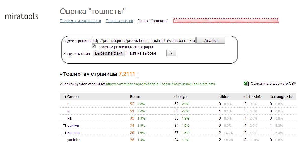 """Анализ сайта на """"тошноту"""""""