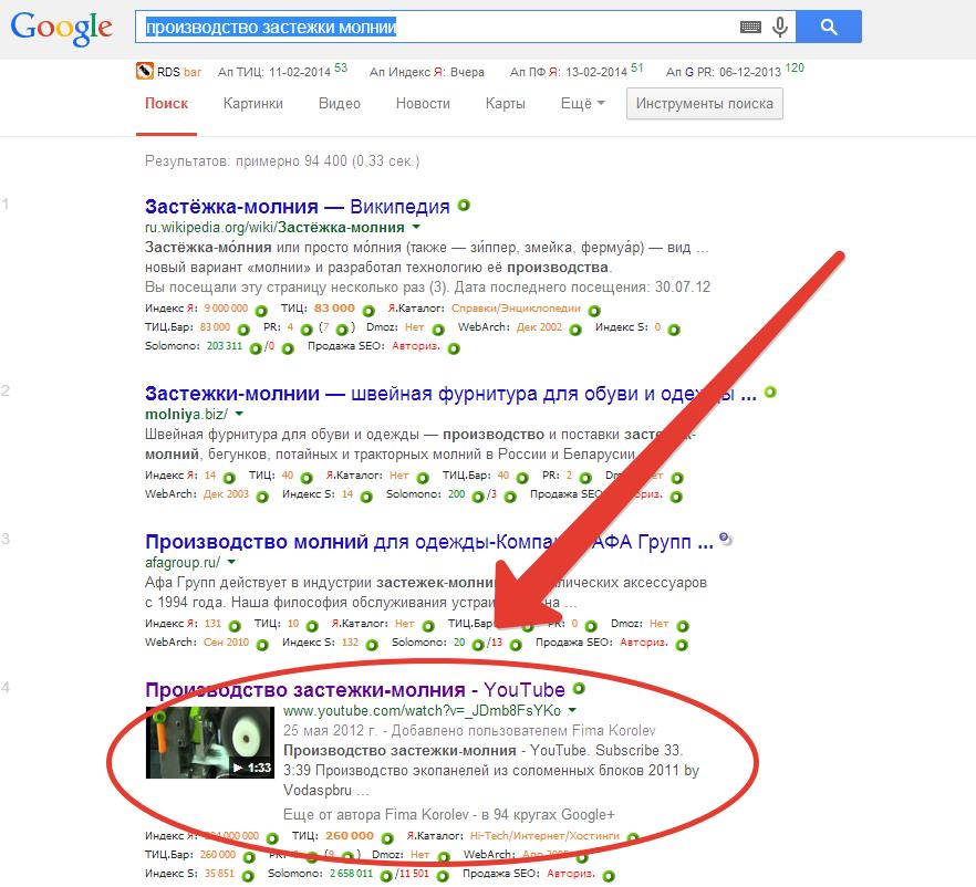Результаты раскрутки YouTube в Google