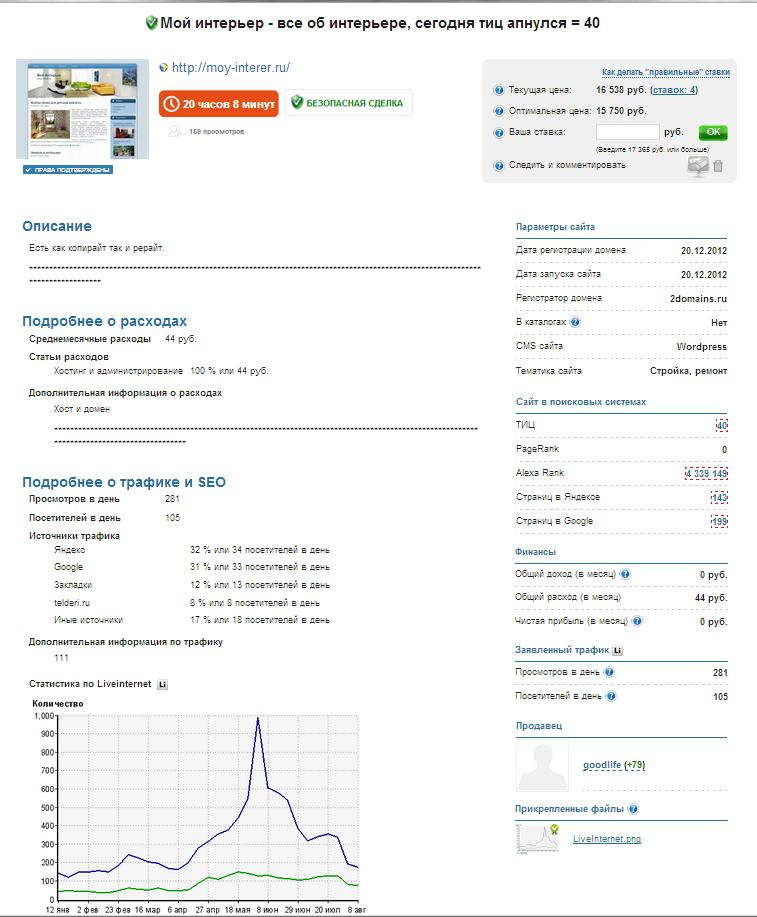 Продажа сайтов на бирже