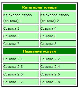 Пример меню в виде HTML таблицы