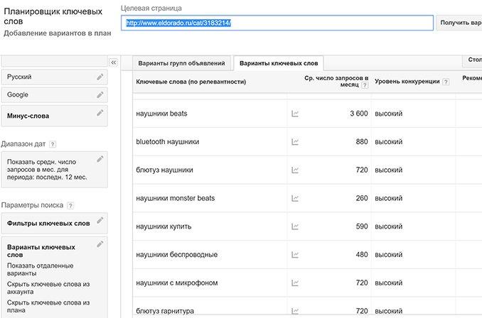 Инструмент Подсказки Ключевых Слов Google