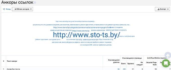 Облако анкоров - обзор Serpstat