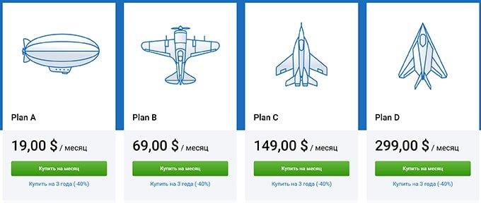 Тарифы и цены - обзор Serpstat