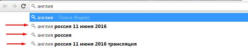 адресная строка браузера это, поисковая строка это, что такое адресная строка