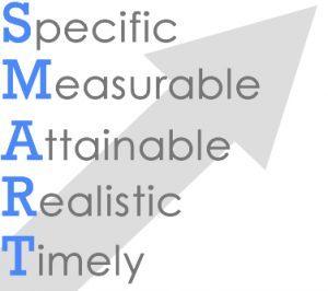 каждая цель должна быть конкретна, измерима, достижима, соответствовать вашей деятельности и быть привязана ко времени