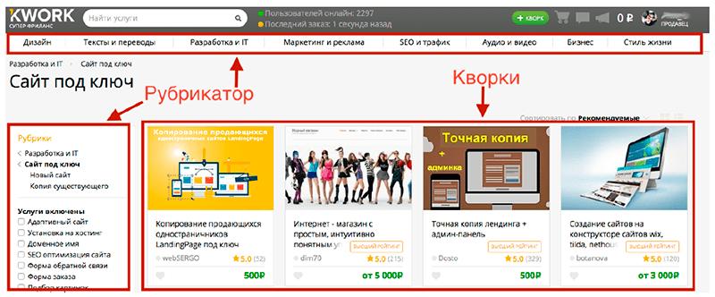На Kwork есть два основных раздела, через которые можно получать заказы