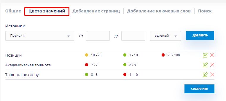 Изменение цветов значений, для удобного анализа в сервисе Серпхант