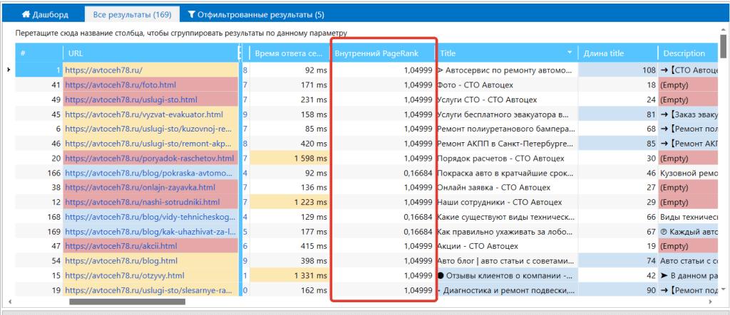 Расчет внутреннего PageRank