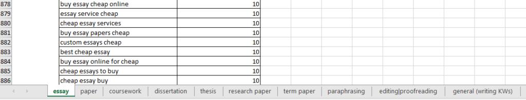 база тематических ключевиков по нескольким категориям