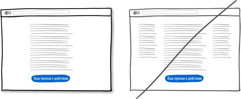 Шаблон сайта с одной текстовой колонкой