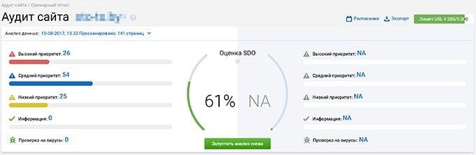 Serpstat аудит сайта, seo аудит сайтов