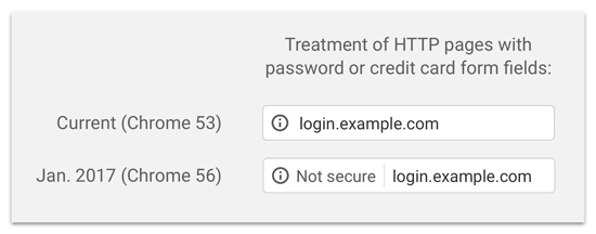 Chrome HTTP не защищен